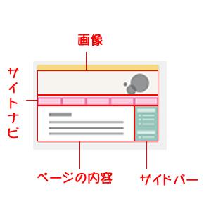 ホームページビルダーsp サイトの設定